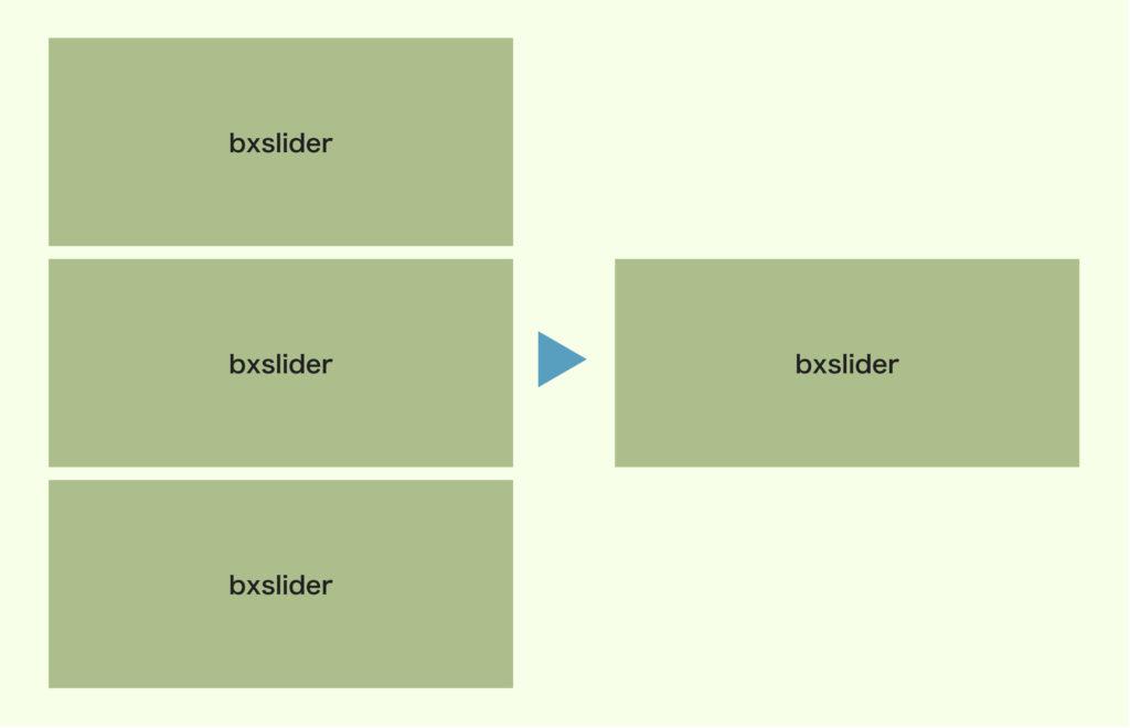 bxsliderで読み込み時にスライドが一瞬縦に並んでしまうときの簡単な対処法