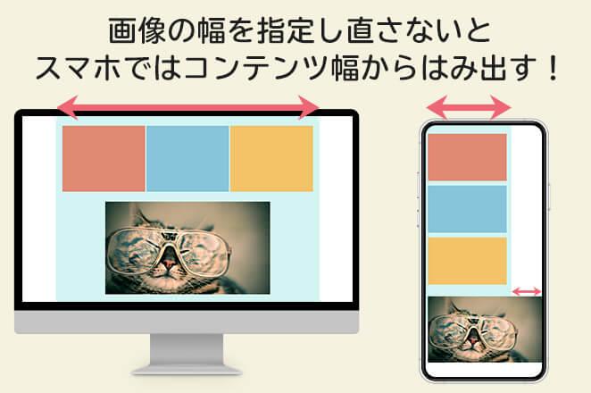 画像の幅を指定し直さないと スマホではコンテンツ幅からはみ出す!